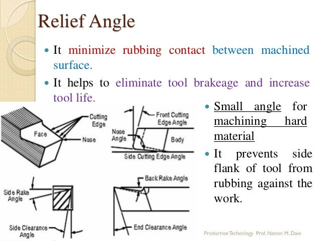 Charming Rack Angle; 18.
