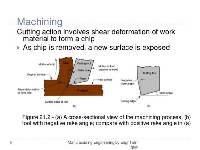 ... 3. Machining Cutting ...