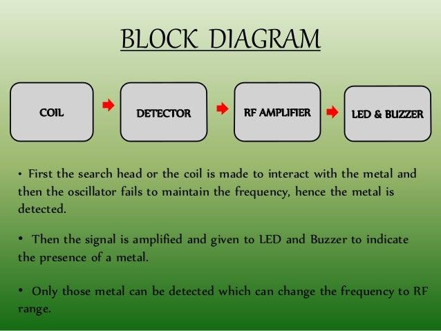 metal detector, Wiring block