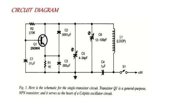 metal detectors rh slideshare net
