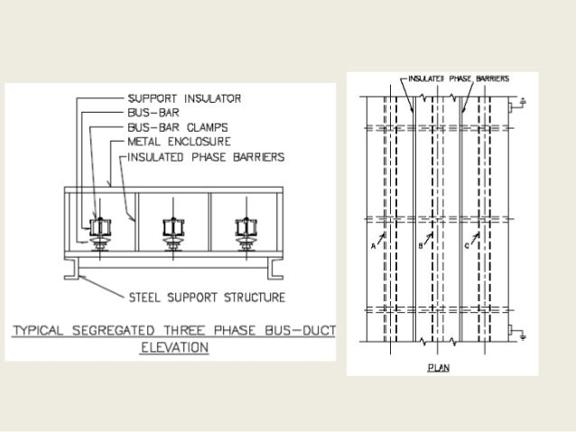 Metal enclosed busduct