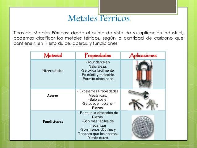 Metales en la industria metales urtaz Image collections