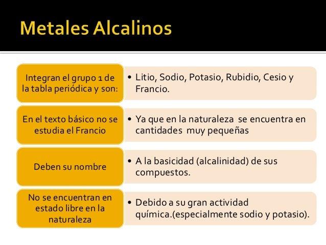 Metales alcalinos 2 638gcb1350639607 metales alcalinos 2 urtaz Image collections