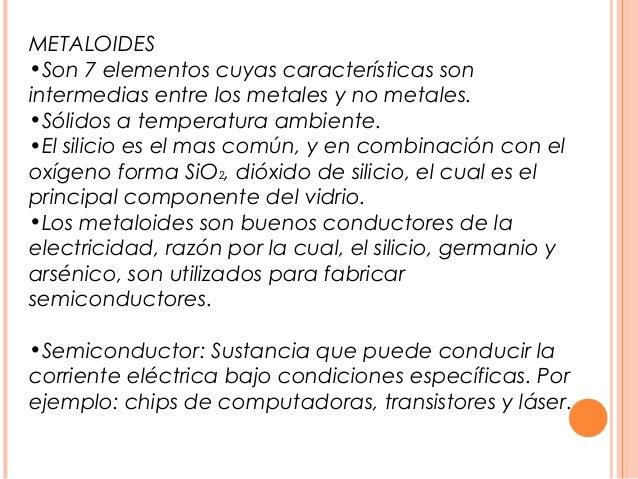 Metales metaloides y no metales metaloidesson urtaz Image collections
