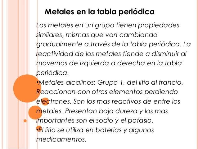 Metales metaloides y no metales 3 urtaz Image collections