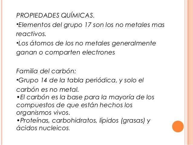Metales metaloides y no metales 7 urtaz Image collections