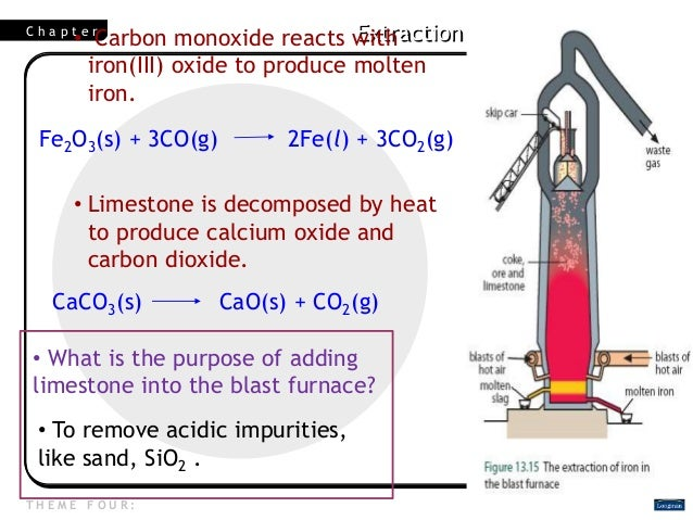 Metal Extraction Slides