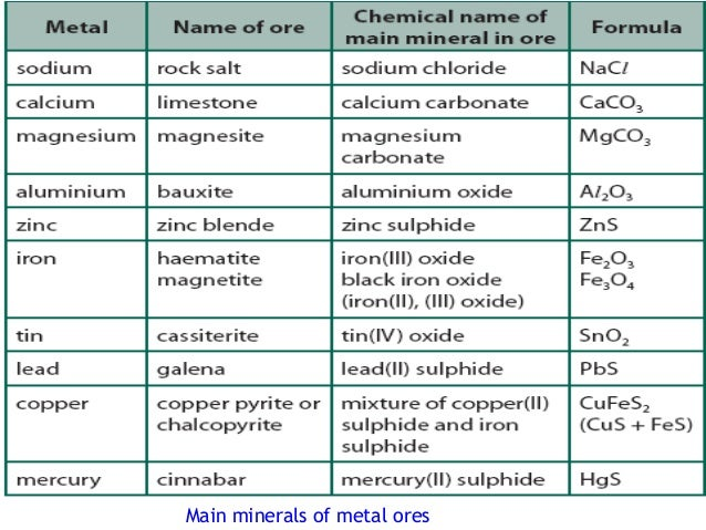 chemical makeup of testosterone