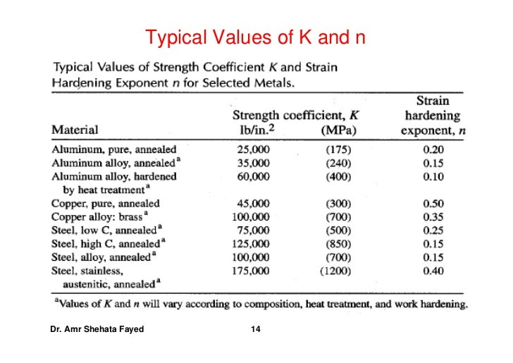 K Value Of Aluminum Sheet