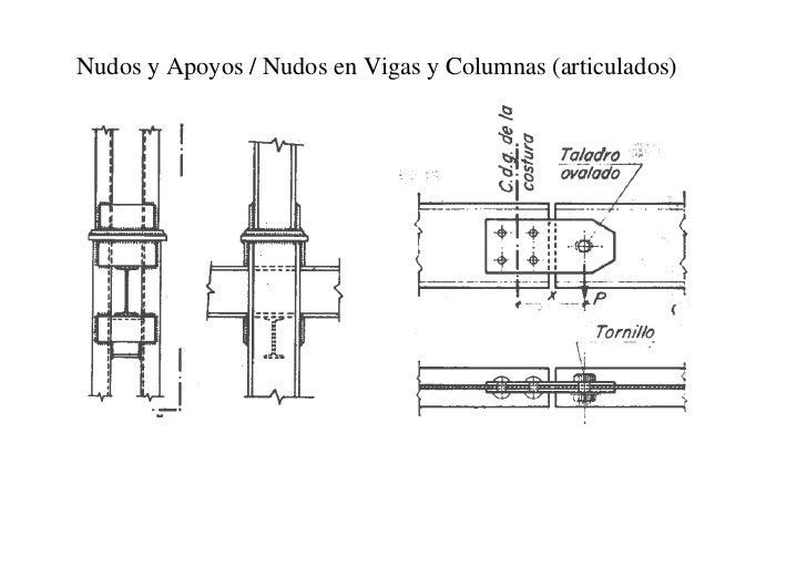 Metalicas iq - Tipos de vigas metalicas ...