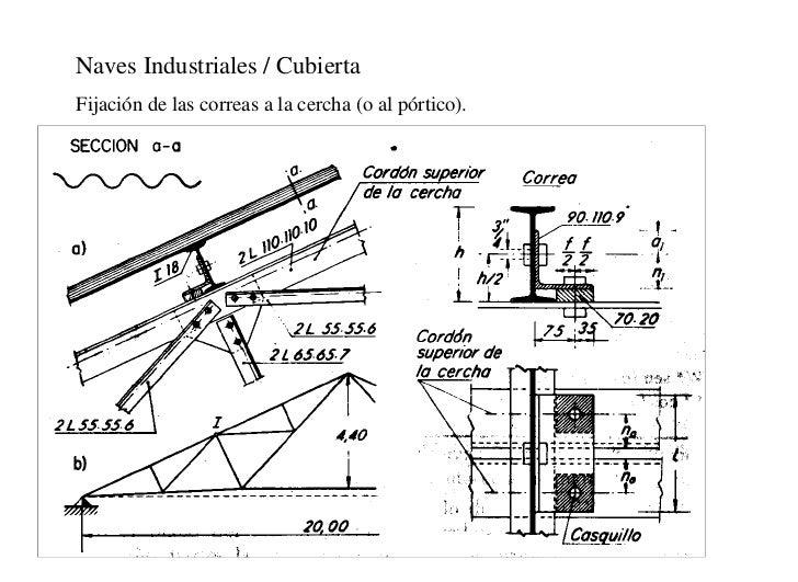 Metalicas iq - Cerchas metalicas para cubiertas ...
