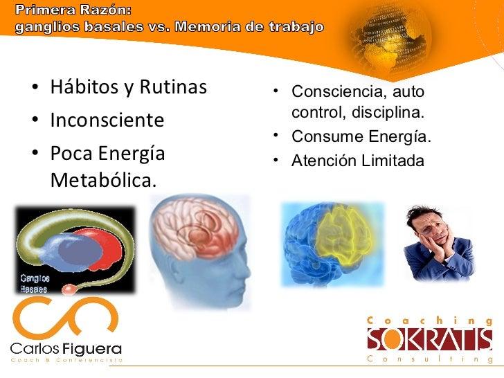<ul><li>Hábitos y Rutinas </li></ul><ul><li>Inconsciente  </li></ul><ul><li>Poca Energía Metabólica.  </li></ul><ul><li>Co...