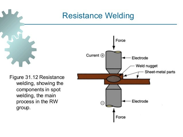 Metal joining process