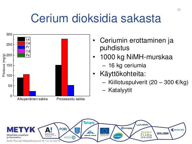 Cerium dioksidia sakasta • Ceriumin erottaminen ja puhdistus • 1000 kg NiMH-murskaa – 16 kg ceriumia • Käyttökohteita: – K...