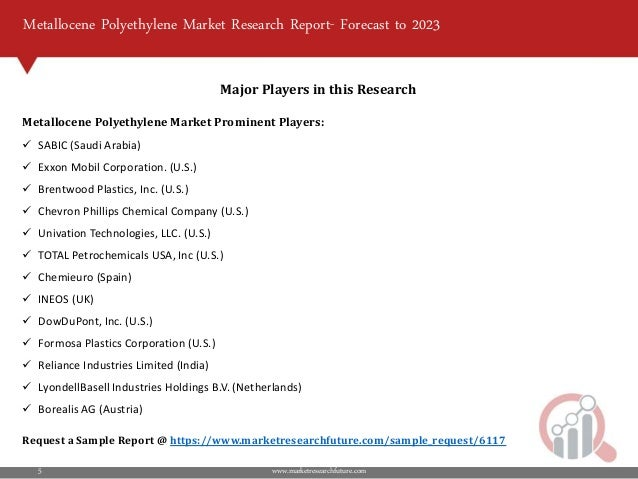 Metallocene Polyethylene Market 2018 | Forecast, Size
