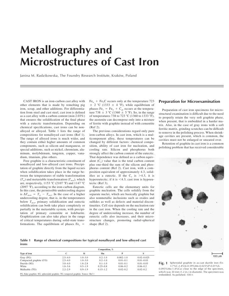 Metallography and Microstructures of Cast Iron Janina M. Radzikowska, The Foundry Research Institute, Krakow, Poland      ...