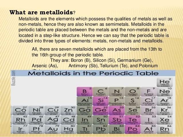 metalloids - Periodic Table Of Elements Metal Non Metal Metalloids