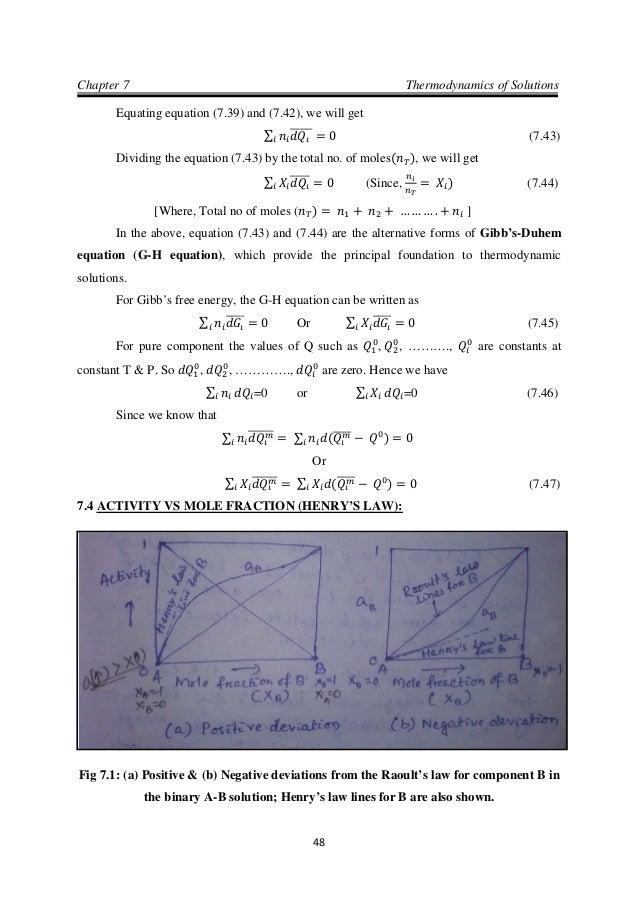 Pdf thermodynamics in topics metallurgical