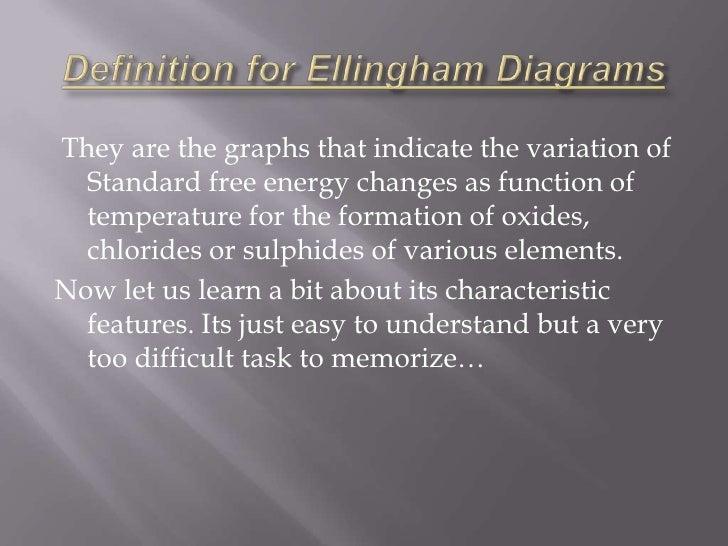 Metallurgy ellingham diagramsbr 6 ccuart Image collections