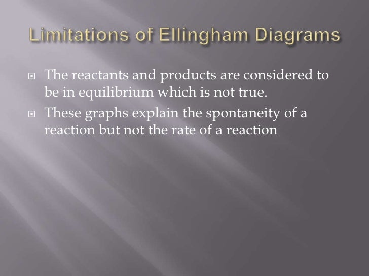 Metallurgy br 8 limitations of ellingham diagramsbr ccuart Image collections