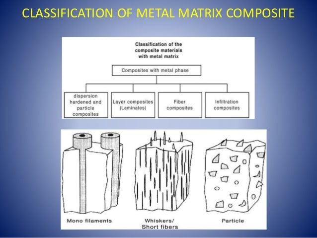 An investigation of the use of metal matrix composites for pressure vessels.