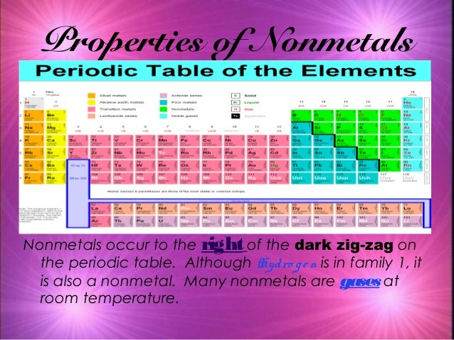 Properties of Nonmetals Nonmetals occur to the right of the dark zig-zag on the periodic table. Although Hydro gen is in f...