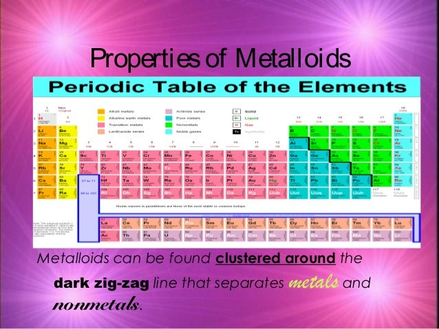 Propertiesof Metalloids Metalloids can be found clustered around the dark zig-zag line that separates metals and nonmetals.