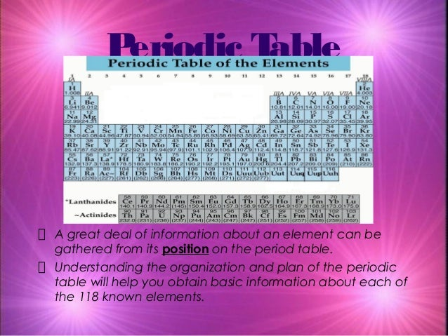 Periodic Table A great deal of information about an element can be gathered from its position on the period table. Underst...