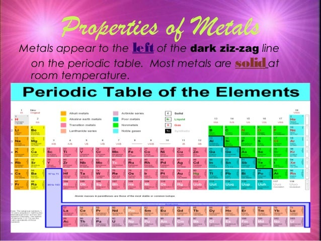 Properties of Metals Metals appear to the leftof the dark ziz-zag line on the periodic table. Most metals are solidat room...