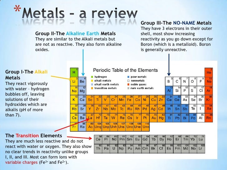 they have 3 electrons in their outer group ii the alkaline earth metals shell most show increasing they are similar to the alkali metals but reactivity - Periodic Table Alkali Metals Reactivity