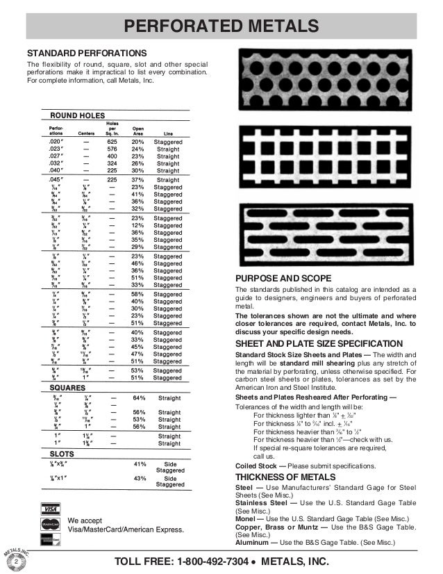 Luxury Electrical Wire Nut Size Chart Images - Simple Wiring Diagram ...