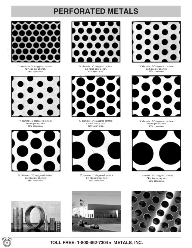 Metals inc product catalog expanded perforated wire cloth grat 8 keyboard keysfo Images