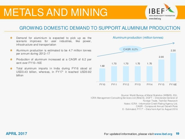 mining metals scenarios Giga metals corporation aims to be a premier supplier the noted assessment results are preliminary in nature and there is no assurance the mining scenarios.