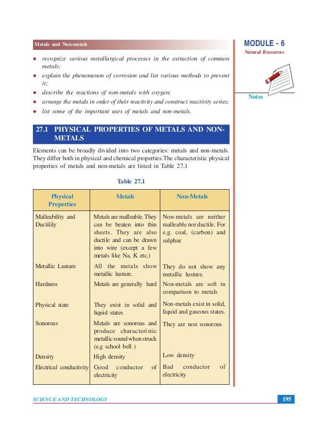 characteristics of metals and non metals