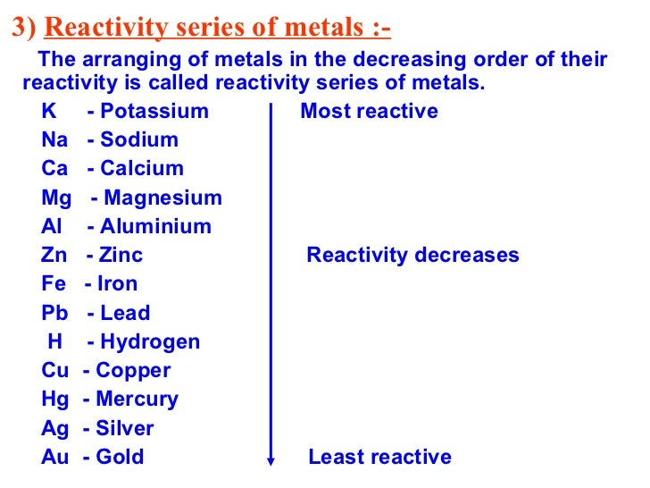 Is copper a metal or non-metal?
