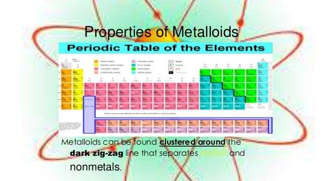 Metals and non metals metalloids 16 urtaz Images
