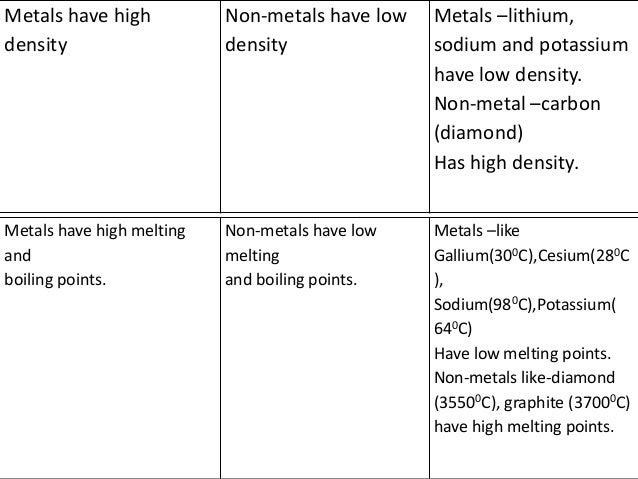 Bromine Density At Room Temperature