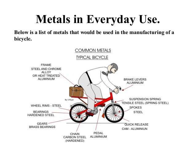 Tin Uses In Everyday Life Metals - Ferrous and N...