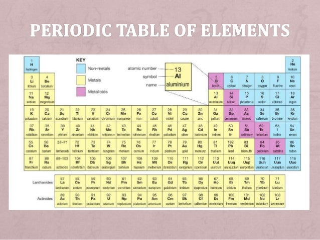 2 pure metals - Periodic Table Of Elements Metal Non Metal Metalloids