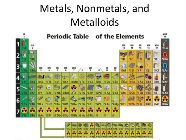 Metals, non metals, and metalloids