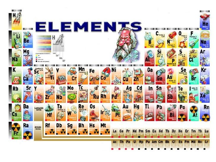metals nonmetals periodic table - Periodic Table Metals