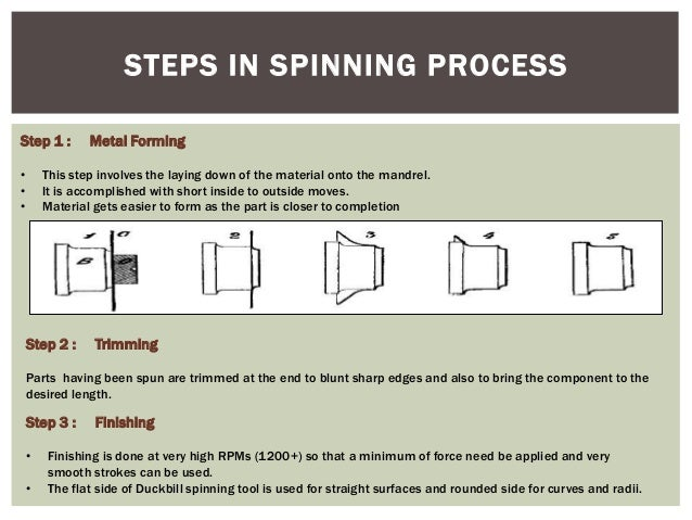 Metal Spinning Process