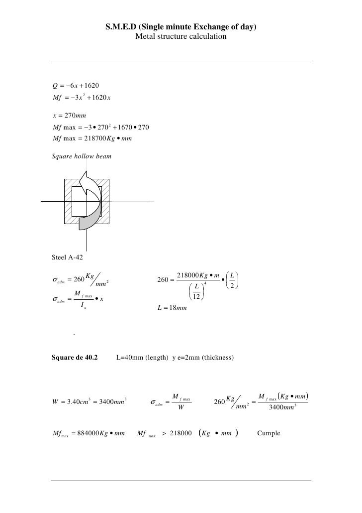 S.M.E.D (Single minute Exchange of day)                                 Metal structure calculation     Q = −6 x + 1620 Mf...