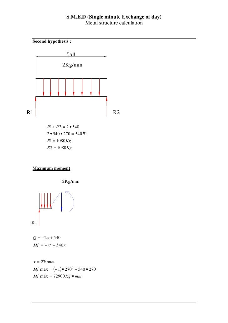 S.M.E.D (Single minute Exchange of day)                                  Metal structure calculation    Second hypothesis ...
