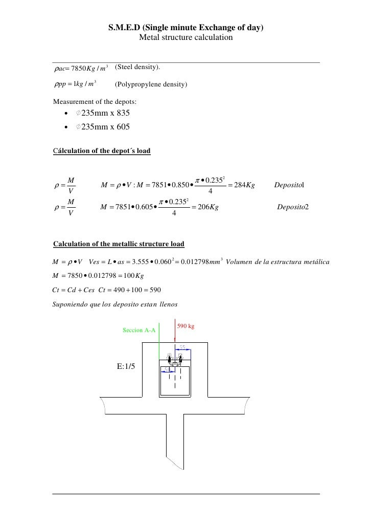 S.M.E.D (Single minute Exchange of day)                            Metal structure calculation   ρac= 7850 Kg / m 3 (Steel...