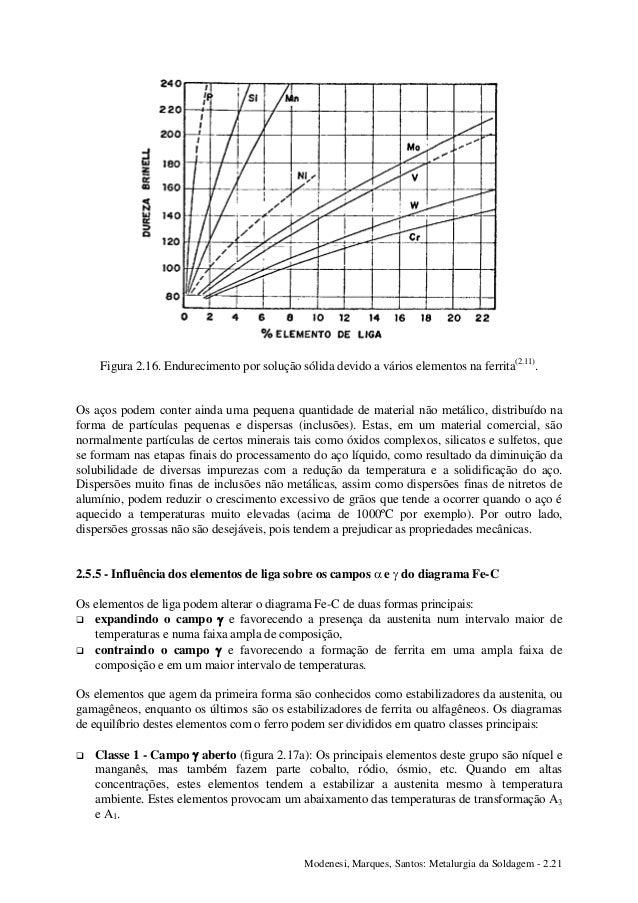 3d6ff7b3a Metalurgia - Soldagem