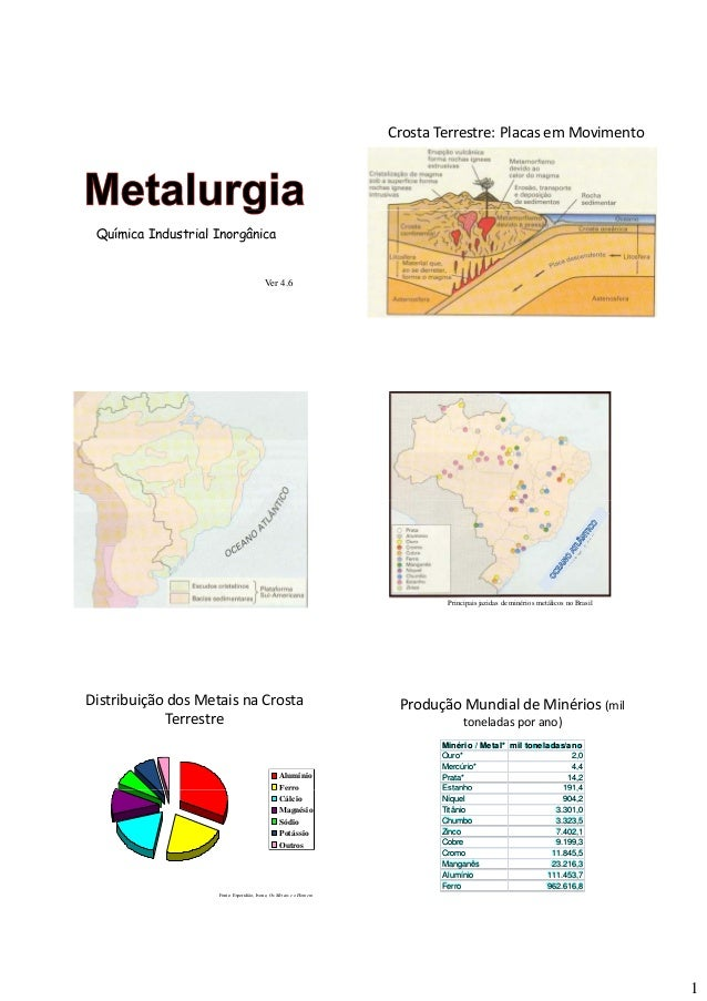 1 Química Industrial Inorgânica Ver 4.6 CrostaTerrestre:PlacasemMovimento • Rochasígneasoumagmáticas SubsolodoBra...