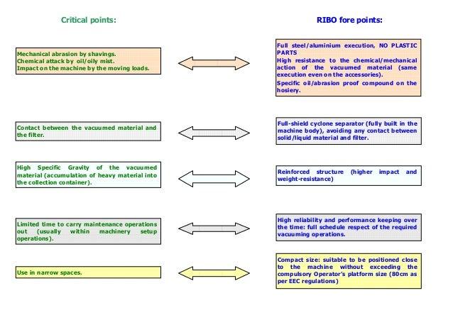 Use Of RIBO Industrial Vacuum Cleaners In Metal Working Industry
