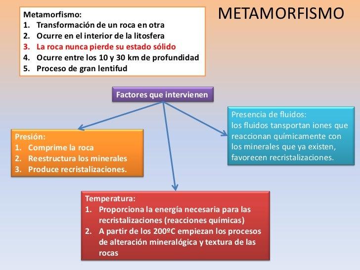 Metamorfismo:                                       METAMORFISMO  1. Transformación de un roca en otra  2. Ocurre en el in...