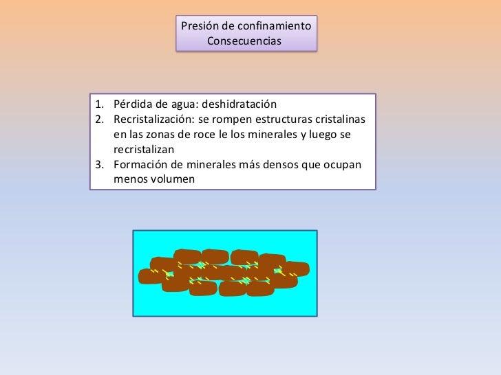 Presión de confinamiento                      Consecuencias1. Pérdida de agua: deshidratación2. Recristalización: se rompe...